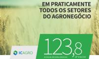Imagem sobre a matéria: Confiança do Agronegócio fecha 4º trimestre com melhor resultado da série histórica e marca 123,8 pontos