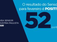 Atividade industrial paulista mostra reação no início de 2020, aponta Fiesp